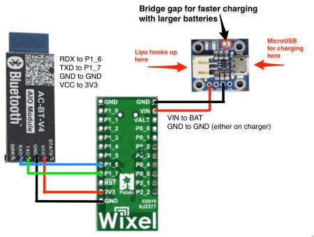 xdrip circuit