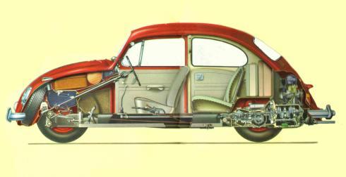 VW Beetle Cross Section