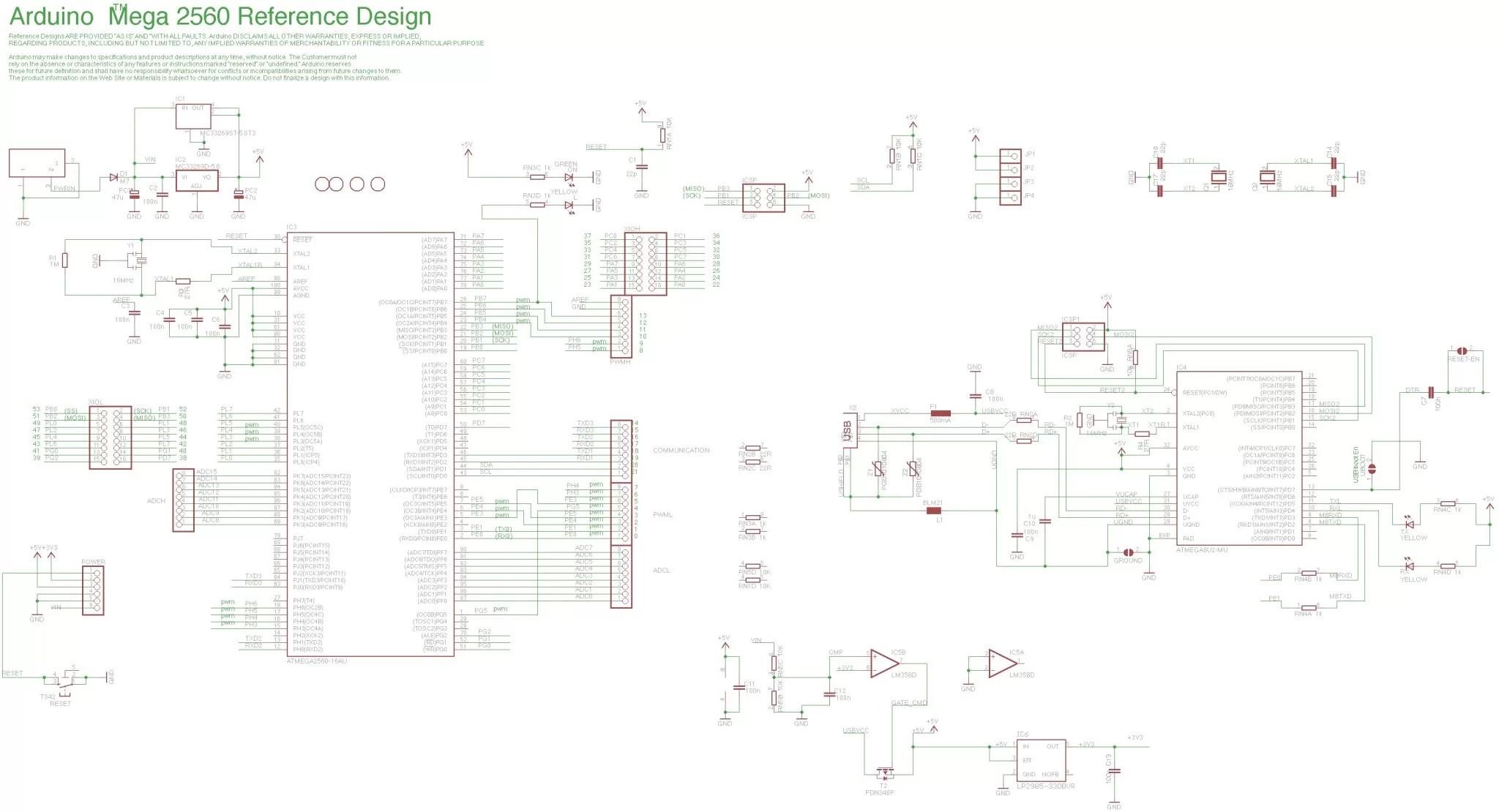 Rs232 Pin Diagram