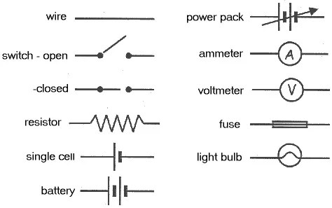 basic wiring diagram symbols, Wiring circuit