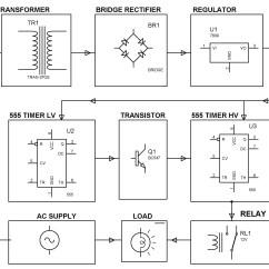 Electrical Wiring Diagram Symbols Ppt Kelp Forest Appliances Over Under Volt Protection