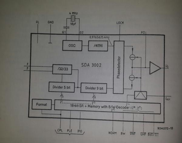 Simple Infrared Control Extender Circuit Diagram