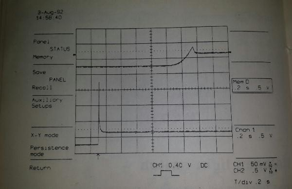 Untested Circuit Diagrams Of Electronic Circuits Temperature To Free