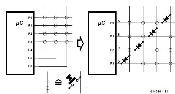 Key Scanning with a Small Number of Connections Schematic