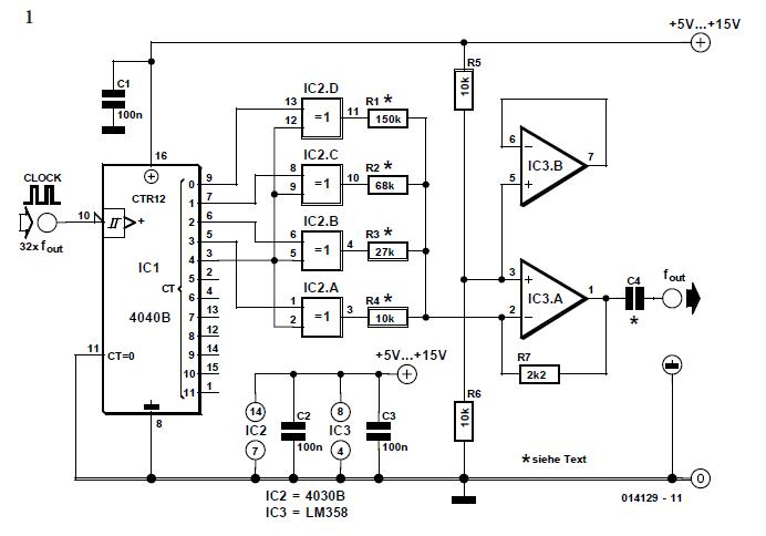 Wideband Waveform Generator Schematic Circuit Diagram