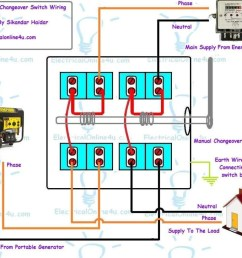generator wiring diagram and electrical schematics [ 1024 x 822 Pixel ]