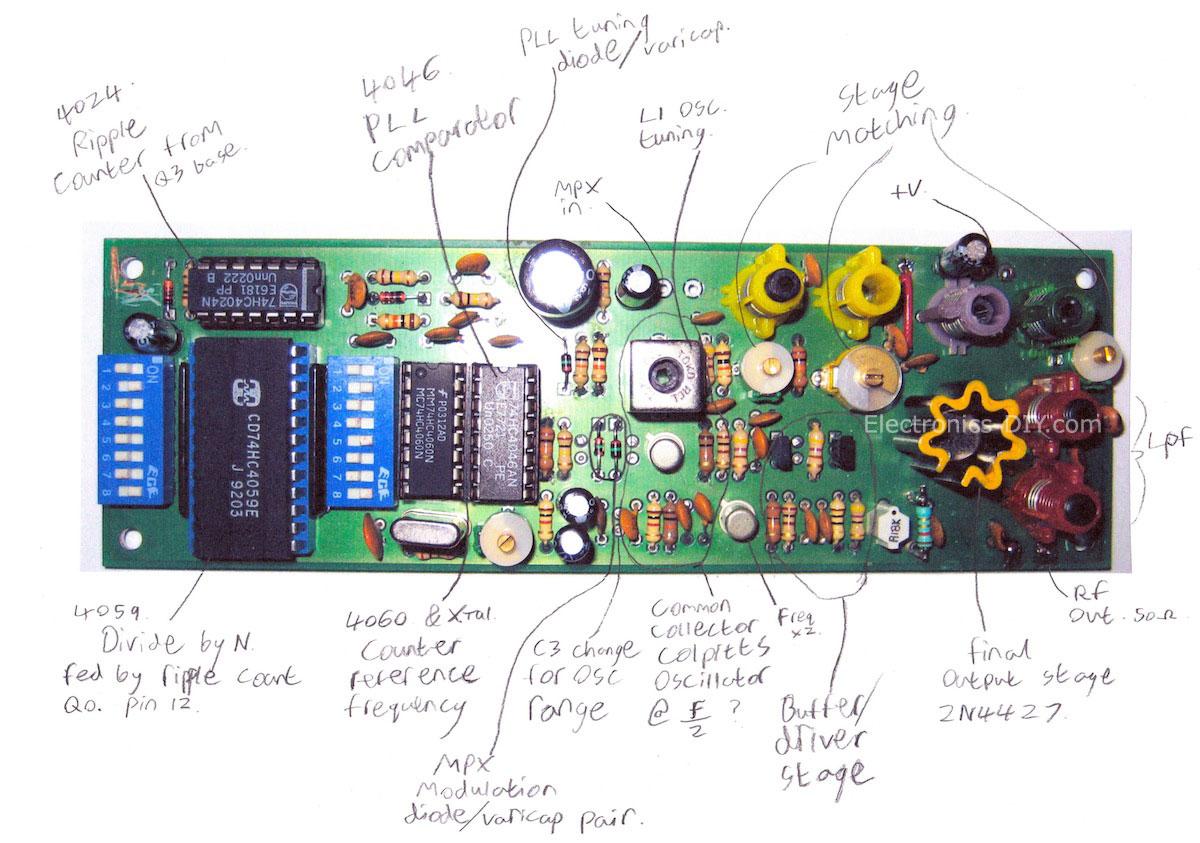 hight resolution of 1 watt pll fm broadcast transmitter