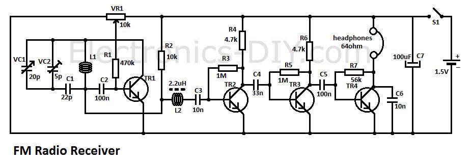 electronic circuit zone
