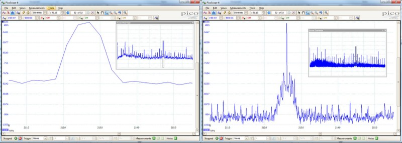 Figure 1: When zooming in on a portion of the fast Fourier transform (FFT), having a larger number of points for the original calculation becomes a huge asset. Also, notice the lower noise floor for the figure on the right, calculated with 131,072 points, compared to the 2,048 used for the figure on the left.