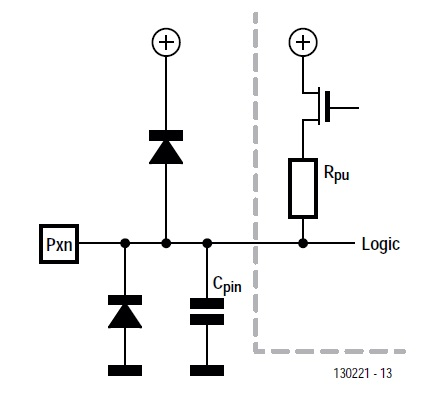 Diode Logic Circuits Dynamic Logic Wiring Diagram ~ Odicis