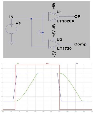 Op-Amp Versus Comparator (EE Tip #128)   Circuit Cellar