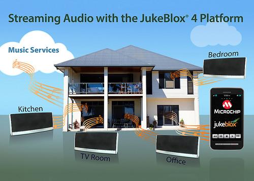 Microchip-JukeBlox-Wifi