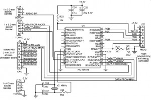 Figure 1: For the radio processor board, a PIC16F877 provides the horsepower to perform transceiver control, Manchester encoding, and packet formatting.