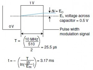 Figure 5—A simplified model can be used to predict the relationship between the filter's time constant and the amount of ripple. The charging current for the capacitor comes from the voltage drop between the 1 V from the output of the resistive divider and the voltage across the capacitor. Note that EO is the voltage change across the capacitor (1 LSB = 4 mV), and EI is the average voltage across the resistance (0.5 V). T is the time that voltage is applied across the circuit (25.5 μs), and t is the time constant of the circuit.