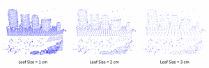 Figure 2: Down-sampling results for different leaf sizes