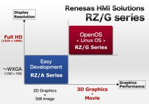 20151007-hmi-solutions-rzg-series