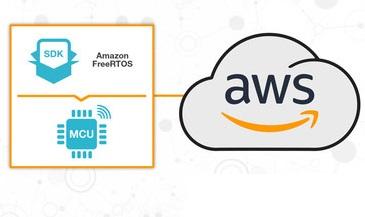 TI SimpleLink™ MCU platform now supports new Amazon FreeRTOS (PRNewsfoto/Texas Instruments Incorporated)