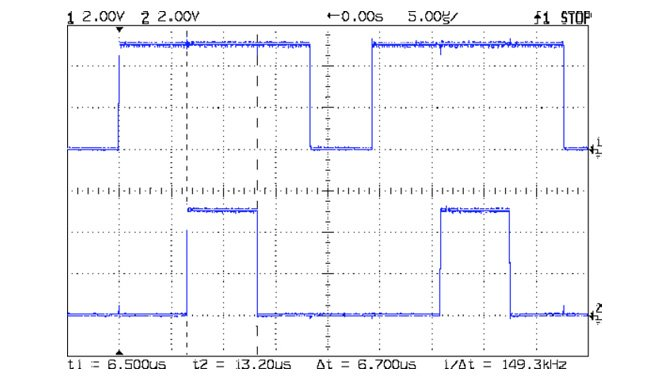Photo 4   The 6.7 µs pulse in the lower trace surrounds one iteration of a for() loop. Because generating the pulse requires 5.1 µs, the loop iteration takes only 1.6 µs.