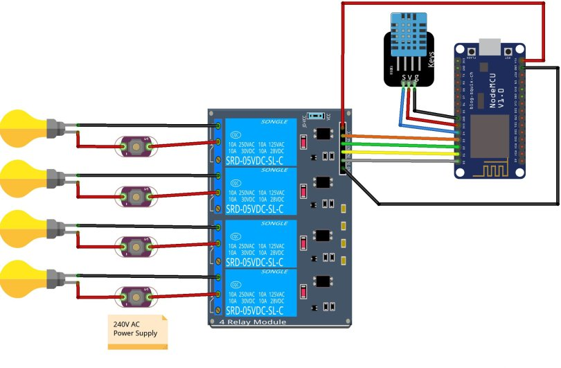 Figure 2 Diagram for the Hardware connections. This is how we connect all our hardware components. Relays are used to control appliances and DHT11 sensor for collecting temperature and humidity data.