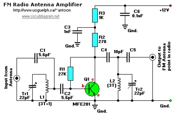 am fm sw active antenna