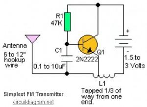 easy RF transmitter