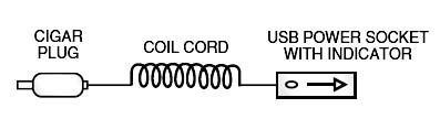 Cigar Plug to USB Power Socket Connection