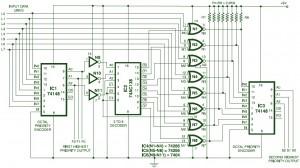 Hierachical Priority Encoder circuit