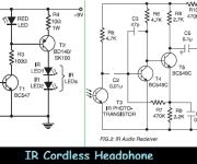 Infrared (IR) Cordless Headphone