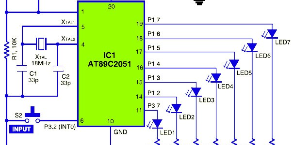 Electronic Dice based Microcontroller