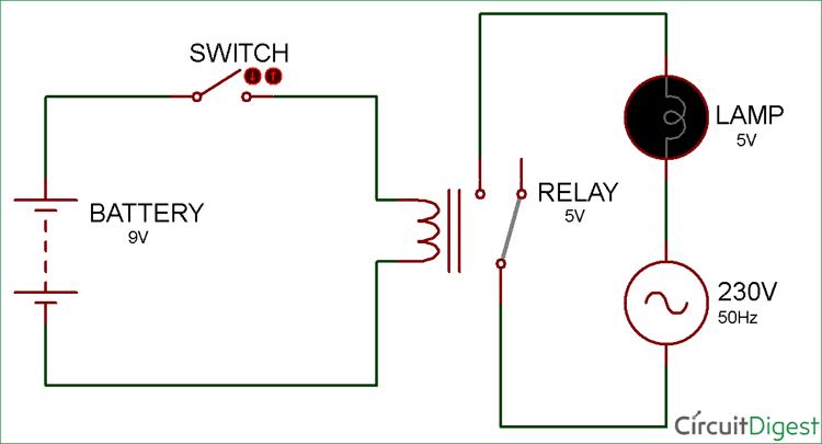 4 pin relay wiring diagram with switch pmi process groups simple switched blog data horn circuit