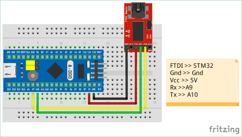small resolution of circuit diagram for blinking led using stm32