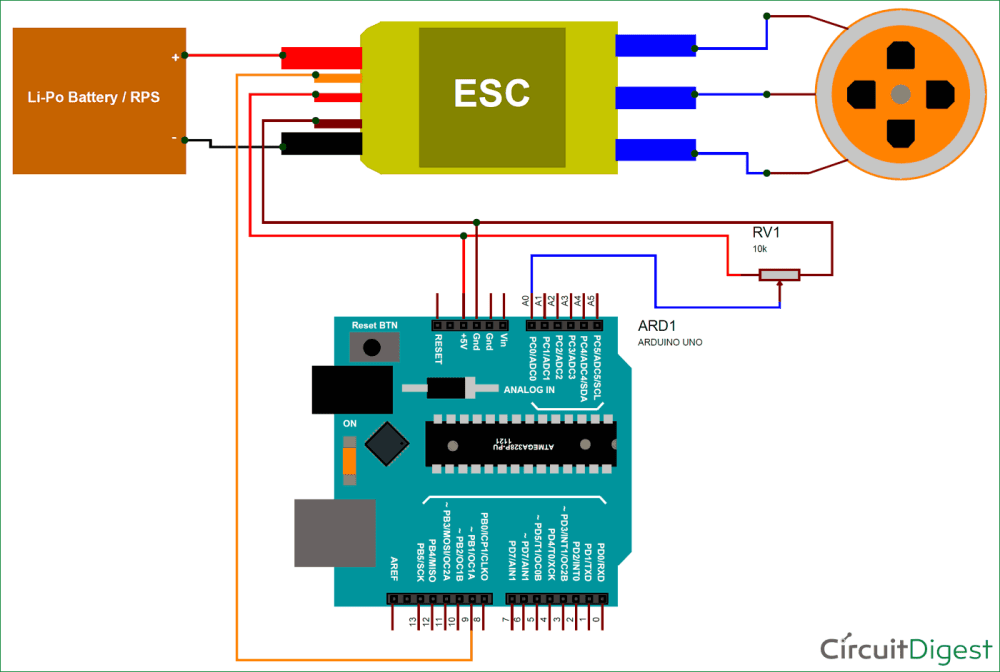 medium resolution of what is brushless dc motor bldc and how to control bldc motor with typical connection diagram of battery with esc and brushless motor