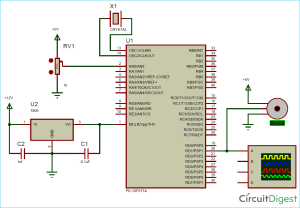 Generating PWM signals on GPIO pins of PIC Microcontroller