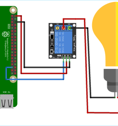 raspberry pi home automation project circuit diagram [ 1500 x 838 Pixel ]