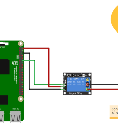 circuit diagram for voice controlled home automation using amazon alexa on raspberry pi [ 1200 x 822 Pixel ]