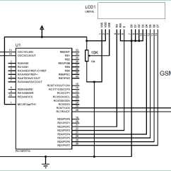 Sim Card Reader Circuit Diagram Wiring For House Db Gsm Interfacing With Pic Microcontroller Pic16f877a Make And