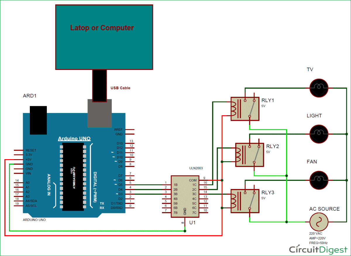 wiring diagram for home automation fender pj gui based system using arduino and matlab