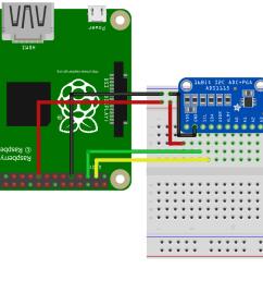 raspberry pi oscilloscope circuit diagram [ 1856 x 918 Pixel ]