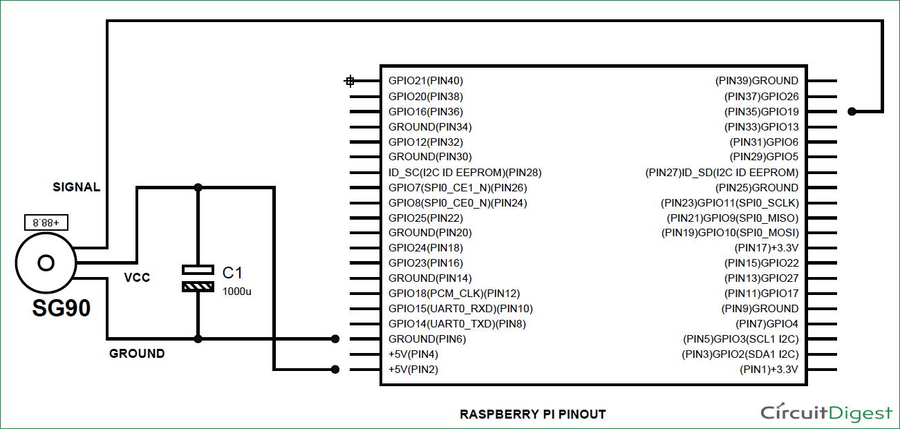 raspberry pi model b circuit diagram
