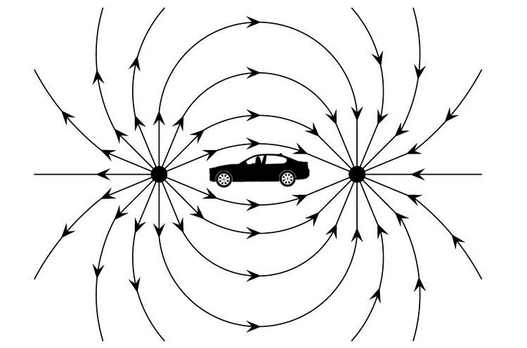 Electromagnetic compatibility in Electric Vehicles