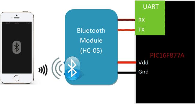 Wiring Diagram For Led Likewise Dali Lighting Control Wiring Diagram
