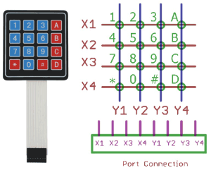 4x4 Matrix Keypad Interfacing with PIC Microcontroller PIC16F877A