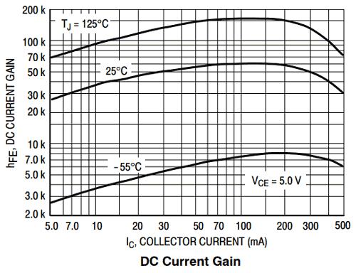 transistor tutorial history sample circuits
