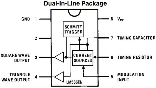 Voltage Controlled Oscillator (VCO): Basics, Design