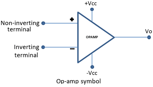 circuit diagram of non inverting amplifier detroit ddec 2 ecm wiring operational op amp design those two differential input pins are pin or negative and positive
