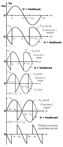 An Overview of Dual Converters: Working, Modes and Types