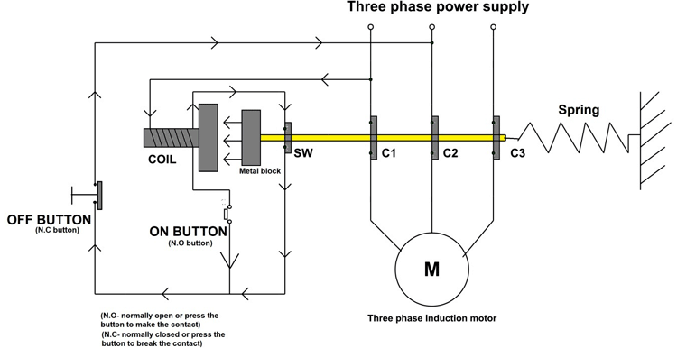 Operations of Direct Online Starter Circuit
