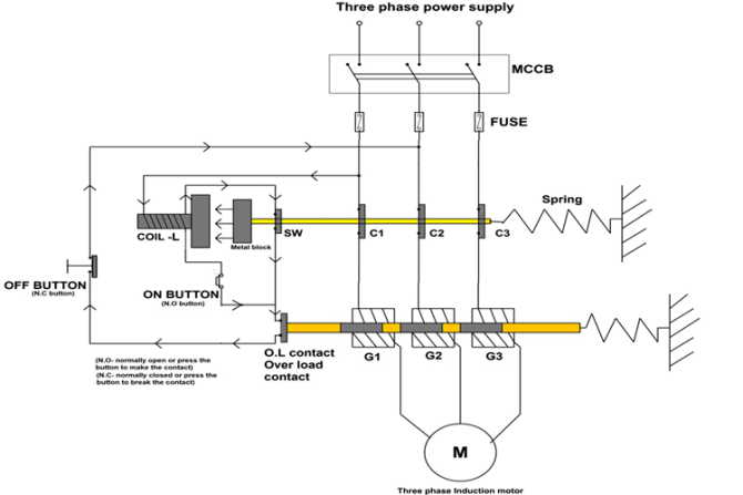 construction and operation of direct online starter circuit