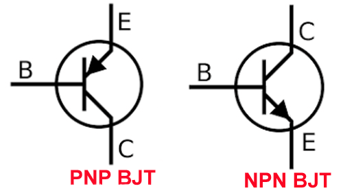 Designing NOT Gate using Transistors