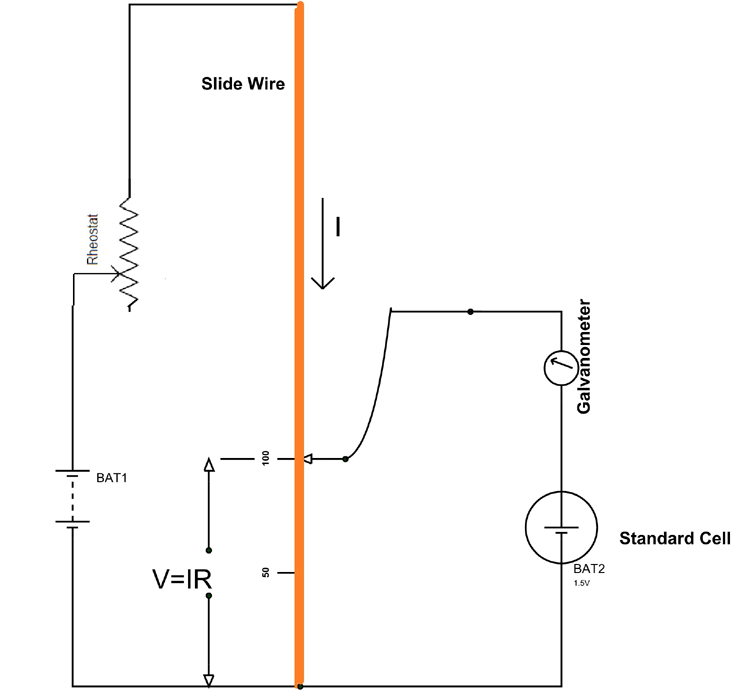 Calibration of Ammeter, Voltmeter, and Wattmeter using